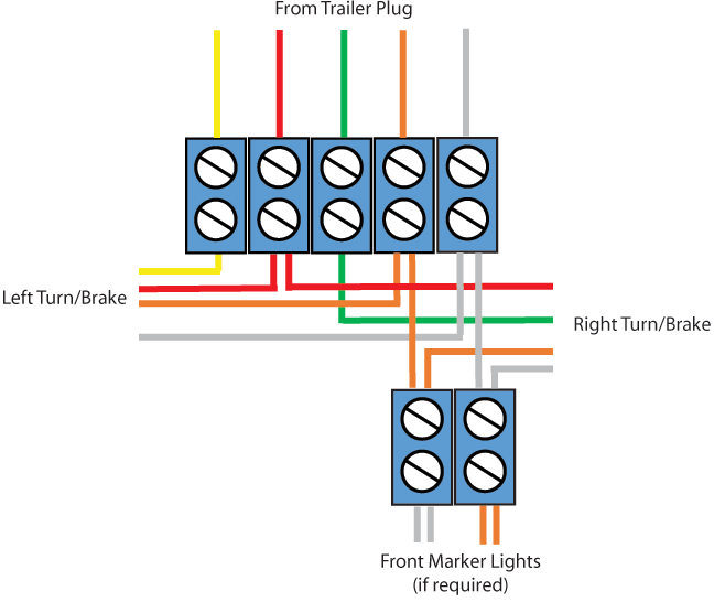 5 Core cable wiring trailer sauce lights & wiring trailer wiring diagram 5 wire at bayanpartner.co
