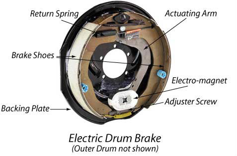 Electric_Drum_Brake.jpg