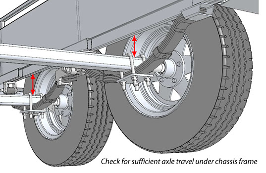 Excellent Tx  I Spoke With My Contact At Jayco About Your 2003 Single Axle Trailer There Is No Lift Kit Available But We May Have An Option For You If Your 134 Inch Axle Is Round And You Have Underslung Leaf Springs, I Recommend Installing A New