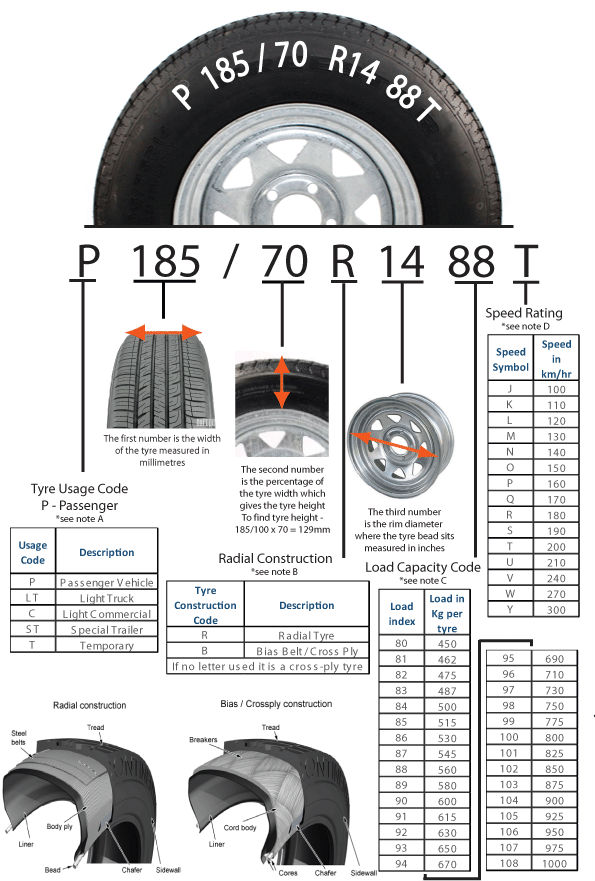 Tire_Code_Graphic.jpg