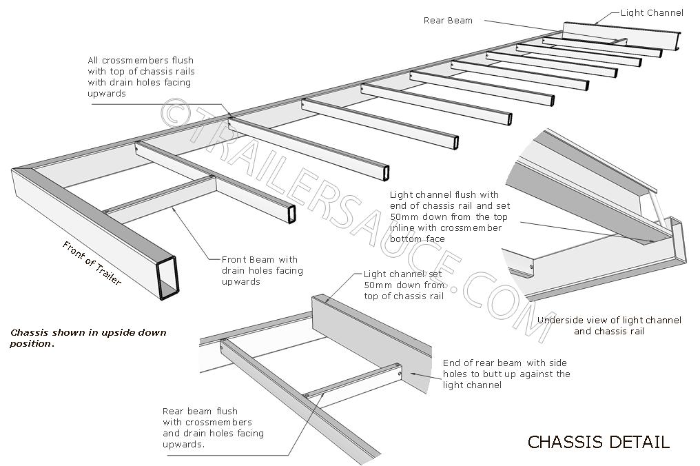 trailer sauce    chassis setup
