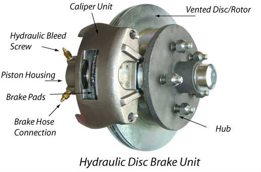 Trailer Sauce :: Hydraulic Surge Brakes